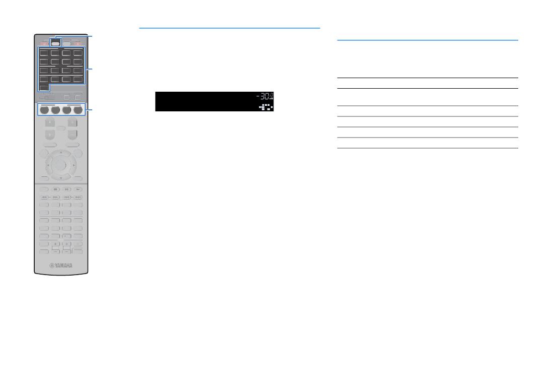 Gebrauchsinformation / Datenblatt zu Yamaha RX-A3070 schwarz