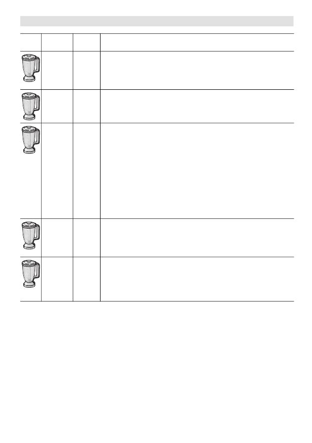Gebrauchsinformation Datenblatt Zu Bosch Mcm42024 Styline Test