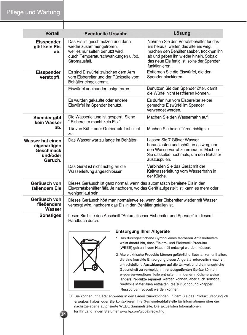 Tolle Handbuch Des Elektrischen Verdrahtungslabors Pdf Galerie ...