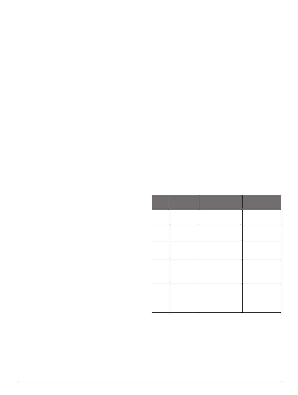 gebrauchsinformation datenblatt zu garmin fenix 5x grau. Black Bedroom Furniture Sets. Home Design Ideas