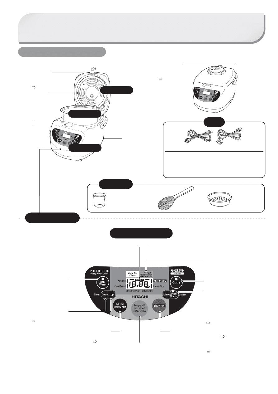 Gebrauchsinformation / Datenblatt zu Hitachi RZ-VMC10Y