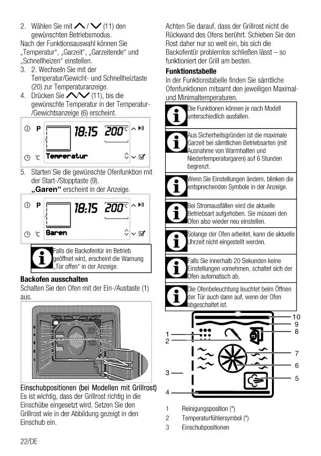 Gebrauchsinformation / Datenblatt zu Elektra Bregenz BES 44130 X ...