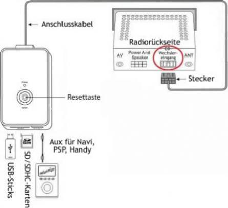 Bluetooth Freisprechanlage f/ür Alpine TDA und CDA Radio au/ßer CDA-9847 und 9857 USB SD AUX MP3 Adapter