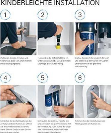 Grohe Blue Home Duo Kuchenarmatur 2 In 1 Trinkwassersystem Und