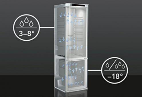 Aeg Kühlschrank Idealo : Aeg electrolux rcb ox preisvergleich test vergleich