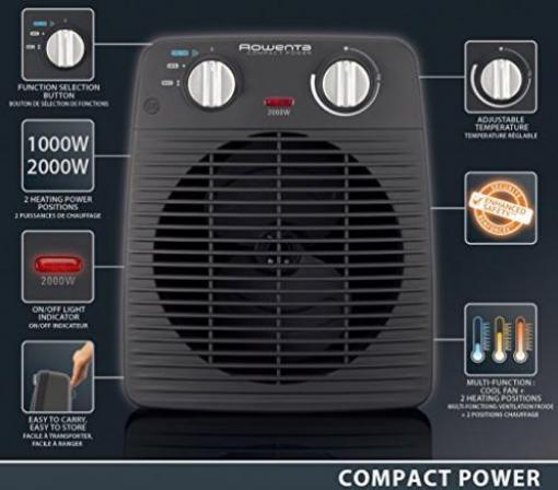 ROWENTA SO 2210 Compact Power Heizlüfter grau//braun NEU /& OVP